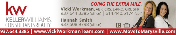 Vicki Workman Team, Keller Williams Consultants Realty